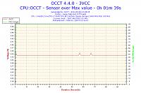 2014-03-26-13h28-voltage-3vcc.png