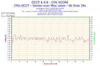 2014-03-26-13h28-voltage-cpu-vcore.png