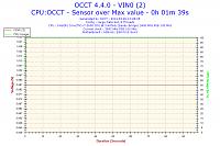 2014-03-26-13h28-voltage-vin0-2-.png