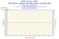 2014-03-26-13h28-voltage-vin0.png