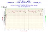 2014-03-26-13h28-voltage-vin4.png