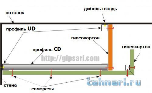 Название: potolki-s-podsvetkoy-iz-gipsokartona.jpg Просмотров: 2636  Размер: 19.7 Кб