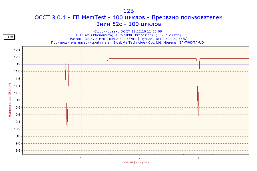 ��������: 2010-12-12-11h53-Volt12.png ����������: 134  ������: 15.2 ��