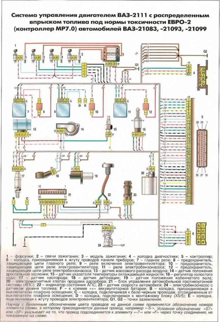 схема электропроводки ваз 21093-20