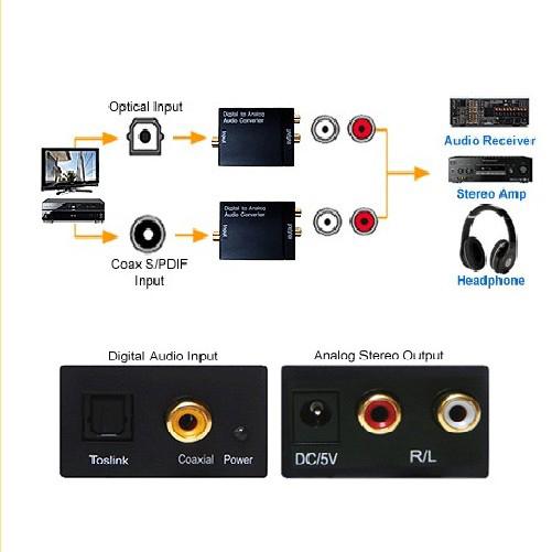 Цифровой аудиокабель коаксиальный своими руками