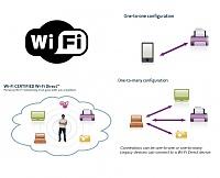 wifidirect.jpg