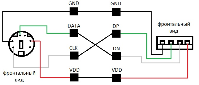 Usb адаптер для ps2 схема