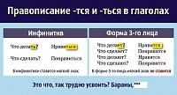 Нажмите на изображение для увеличения Название: pravopisanie.jpg Просмотров: 4218 Размер:34.1 Кб ID:2595